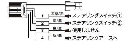 ETC/ステアリングリモコン対応ケーブル KNA-300EX 参考画像